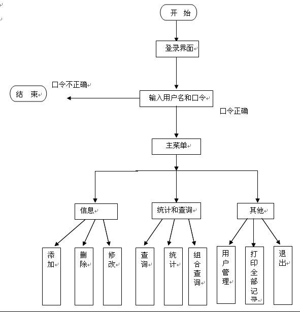 电路 电路图 电子 设计 素材 原理图 591_615