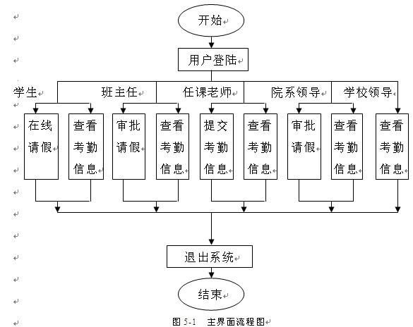 电路 电路图 电子 原理图 585_464