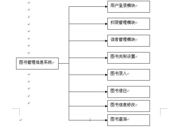 delphi图书信息管理系统078_计算机毕业设计网