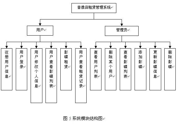 电路 电路图 电子 设计 素材 原理图 585_404
